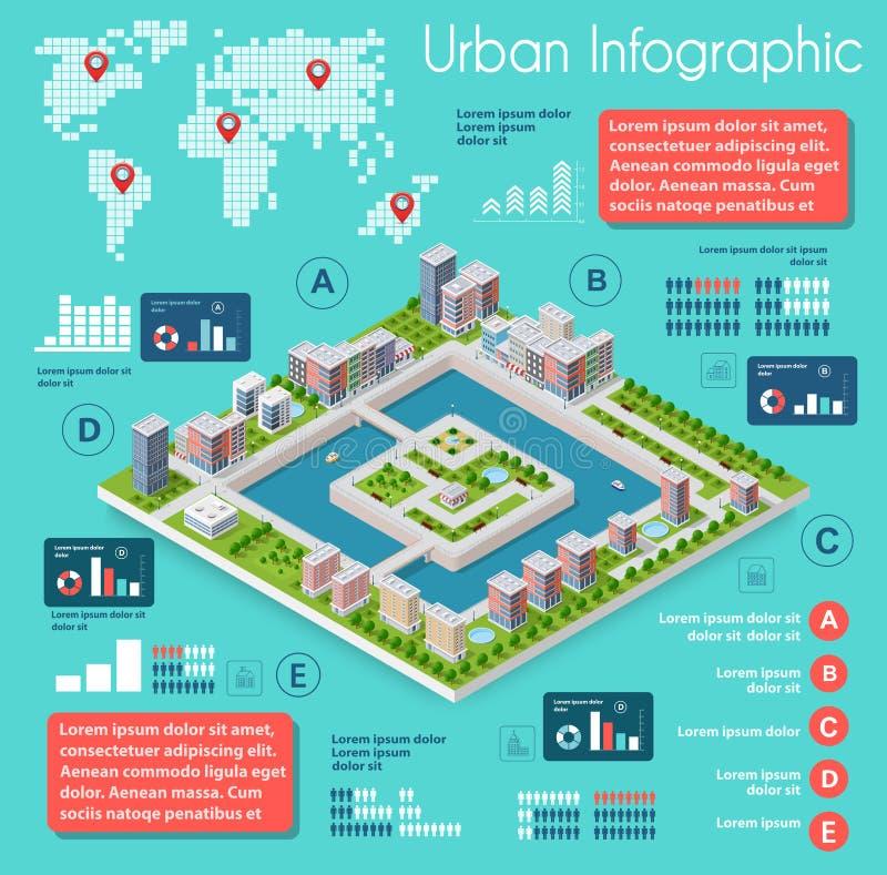 Infographics de la infraestructura urbana libre illustration