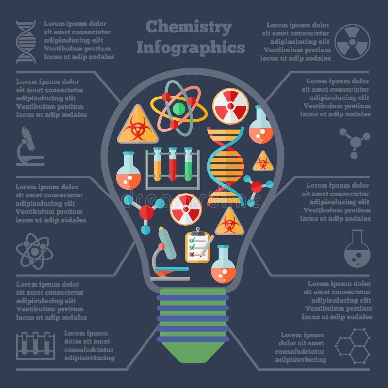 Infographics de la investigación de la química libre illustration