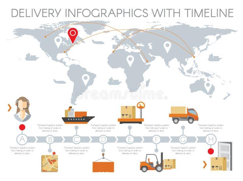 Infographics de la livraison avec la chronologie illustration stock