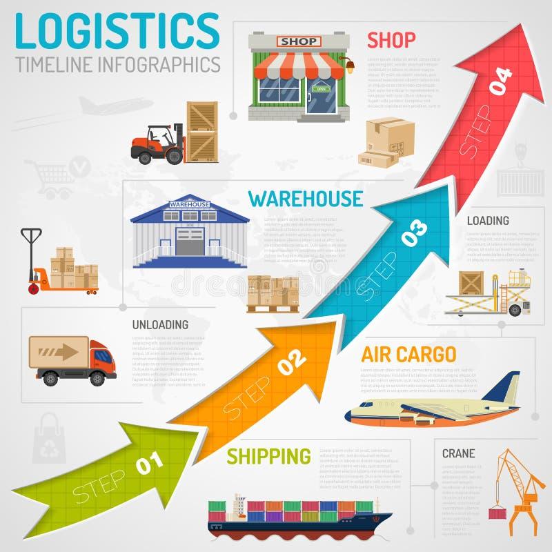 Infographics de la logística stock de ilustración