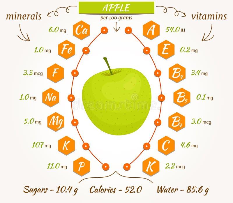 Infographics de la manzana del vector ilustración del vector