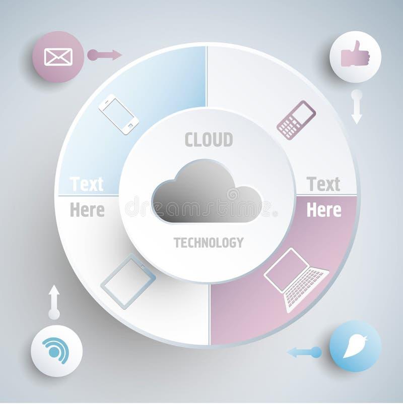 Infographics de la nube libre illustration