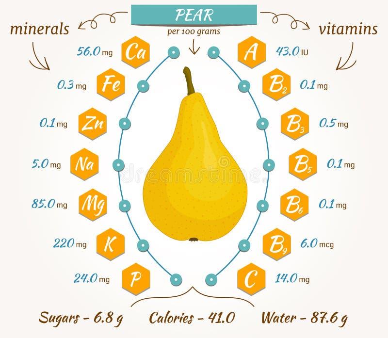 Infographics de la pera del vector stock de ilustración
