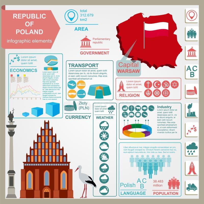Infographics de la Pologne, données statistiques, vues illustration stock