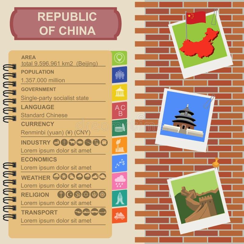 Infographics de la República de China, datos estadísticos, vistas ilustración del vector