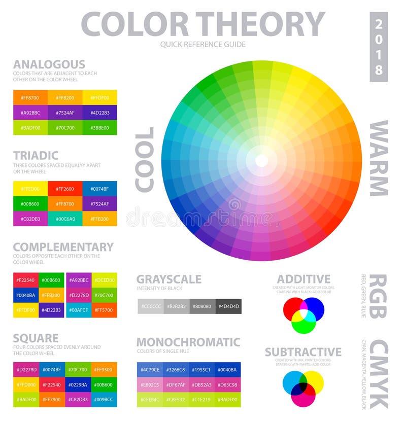 Infographics de la teoría del color stock de ilustración