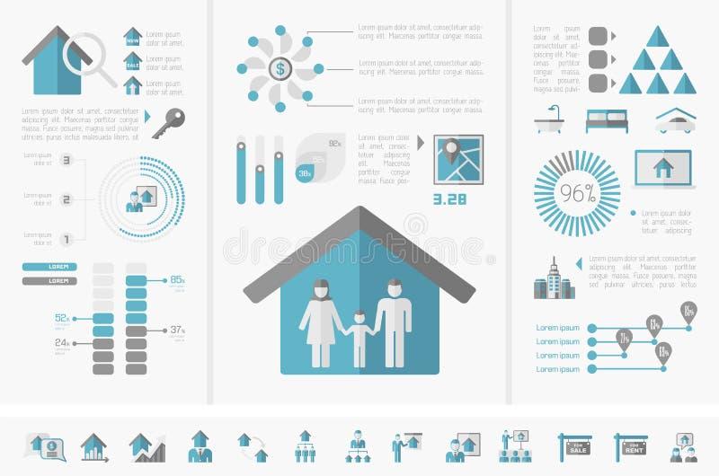 Infographics de las propiedades inmobiliarias stock de ilustración