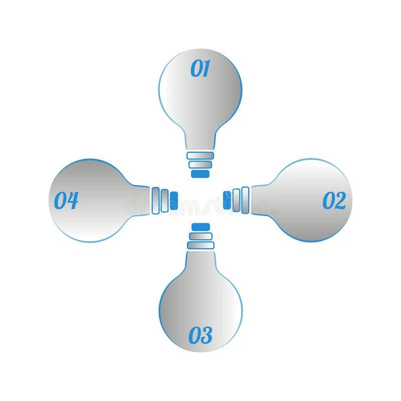 Infographics de los cuatro tipos de bombillas es tres a cuatro cinco pasos libre illustration