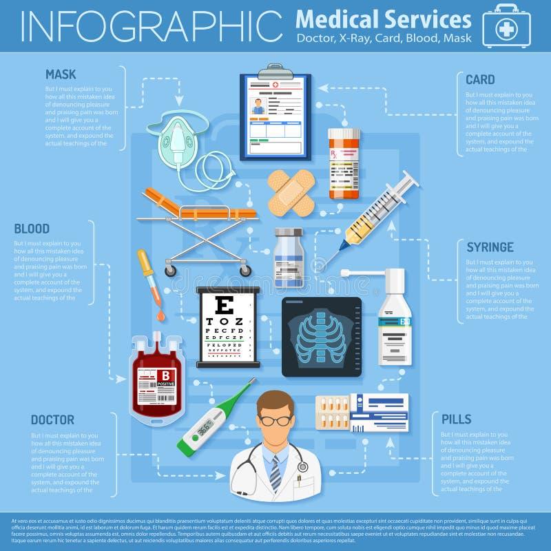 Infographics de los servicios médicos ilustración del vector