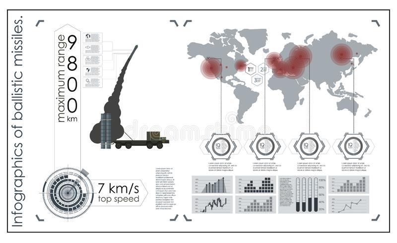 Infographics de missile balistique illustration de vecteur