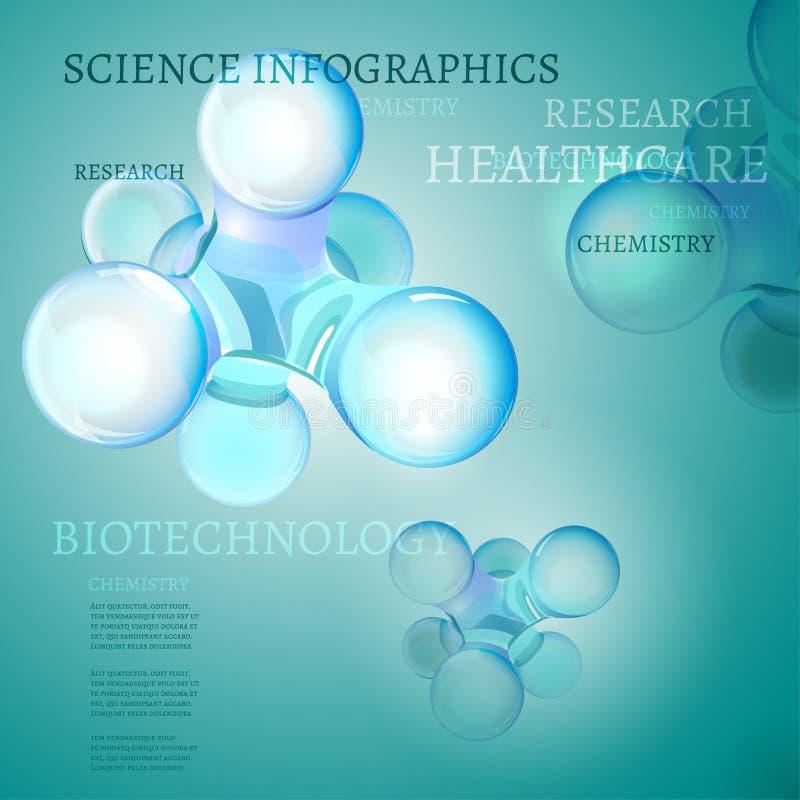 Infographics de molécule illustration libre de droits