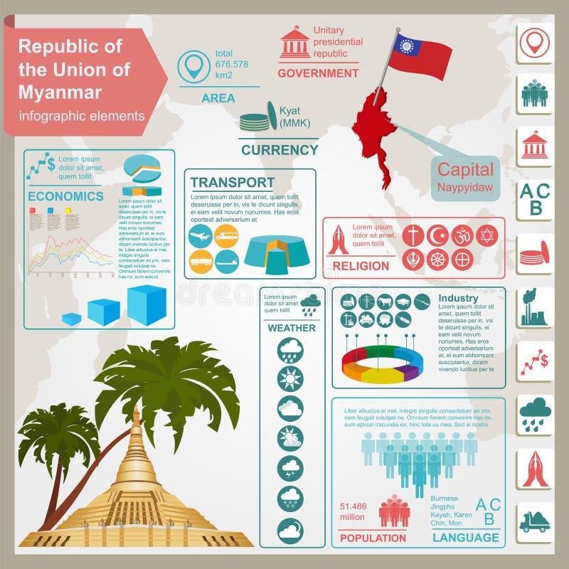 Infographics de Myanmar (Birmania), datos estadísticos, vistas stock de ilustración