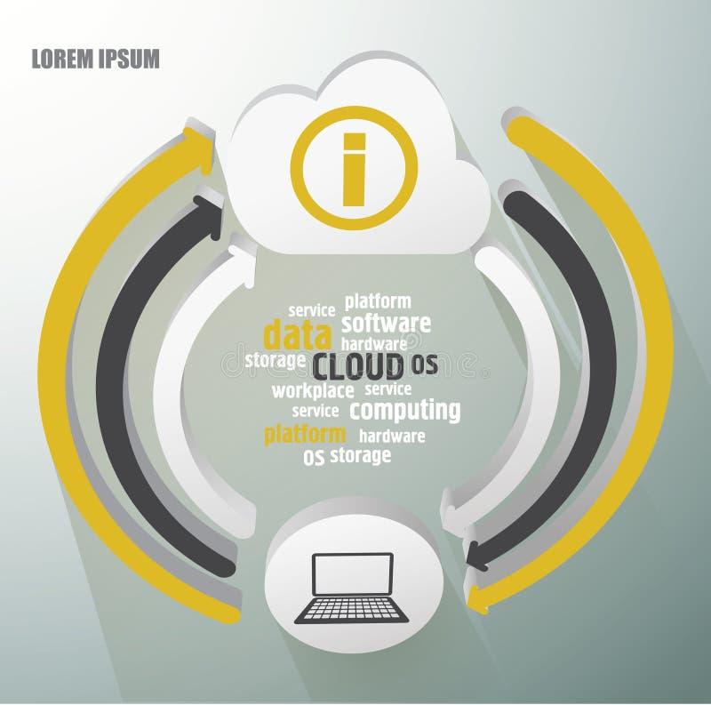 Infographics de nuage illustration de vecteur