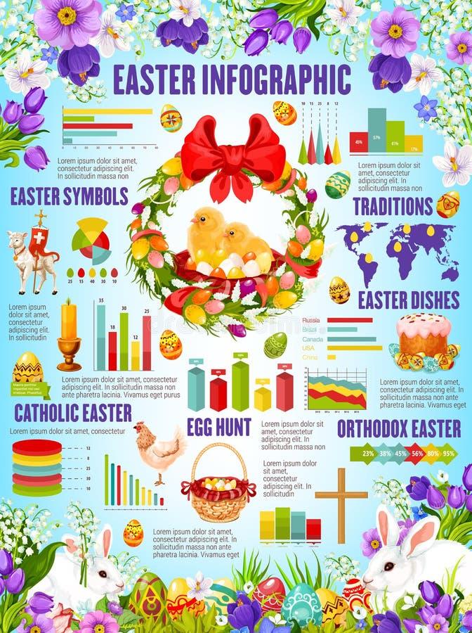 Infographics de Pascua del día de fiesta cristiano de la religión ilustración del vector