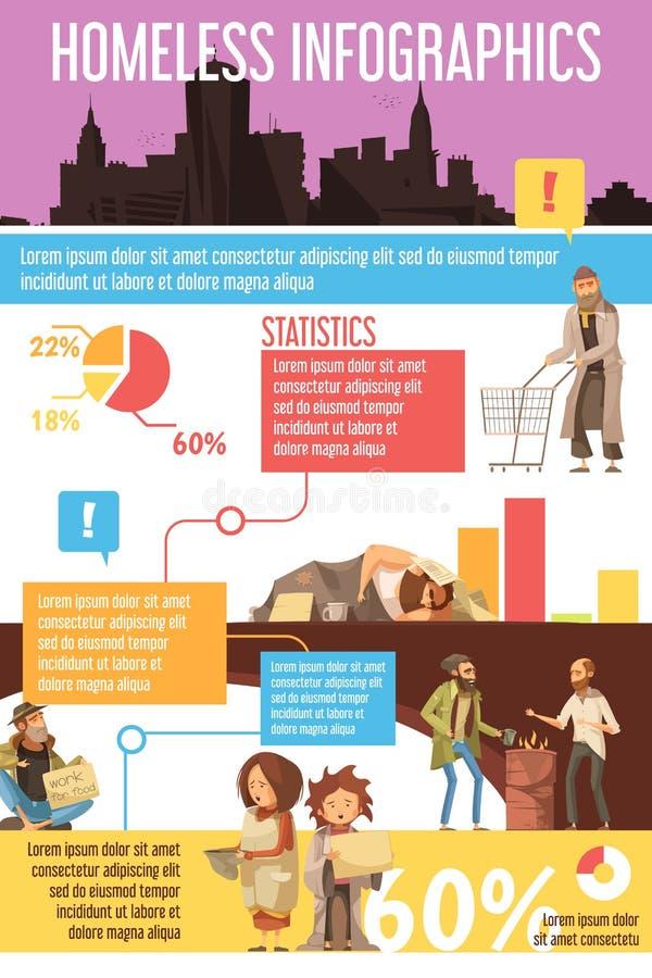 Infographics de personnes sans abri illustration stock