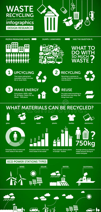 Infographics de rebut - écologie/énergie/concept de réutilisation illustration stock
