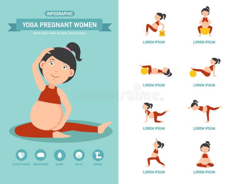 Infographics de soins de santé de femmes enceintes de yoga Illustration illustration libre de droits