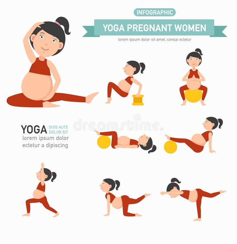 Infographics de soins de santé de femmes enceintes de yoga Vecteur illustration de vecteur