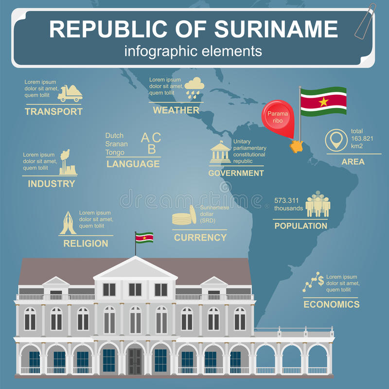 Infographics de Suriname, datos estadísticos, vistas stock de ilustración