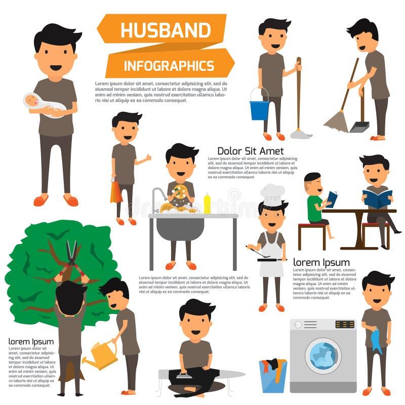 Infographics de travail de femme de charge ou de mari de maison détail de husban illustration libre de droits