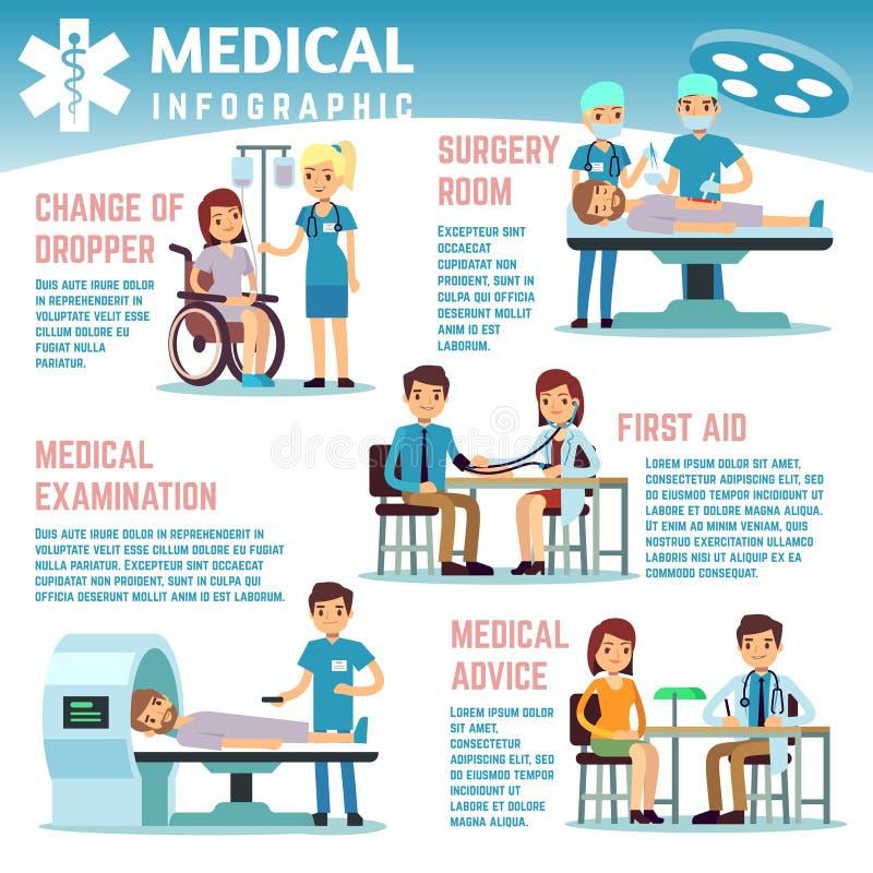 Infographics de vecteur de soins de santé avec des infirmières, des médecins et des patients de personnel médical dans l'hôpital illustration stock