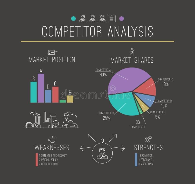 Infographics del análisis del competidor en la línea estilo fina stock de ilustración