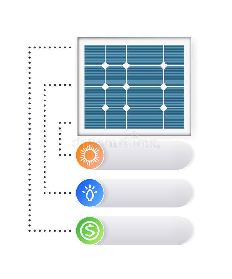 Infographics del concetto del pannello solare royalty illustrazione gratis