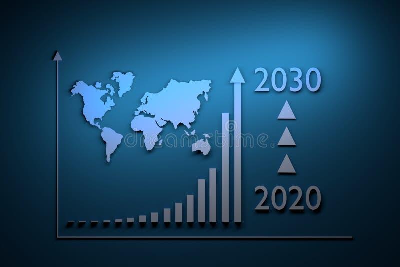 Infographics del crecimiento a partir de 2020 a 2030 libre illustration
