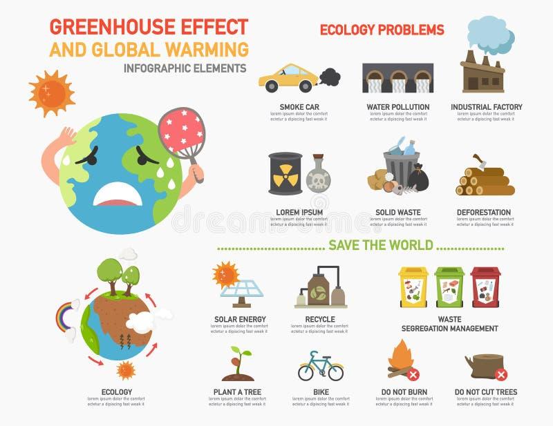 Infographics del efecto de invernadero y del calentamiento del planeta Vector stock de ilustración