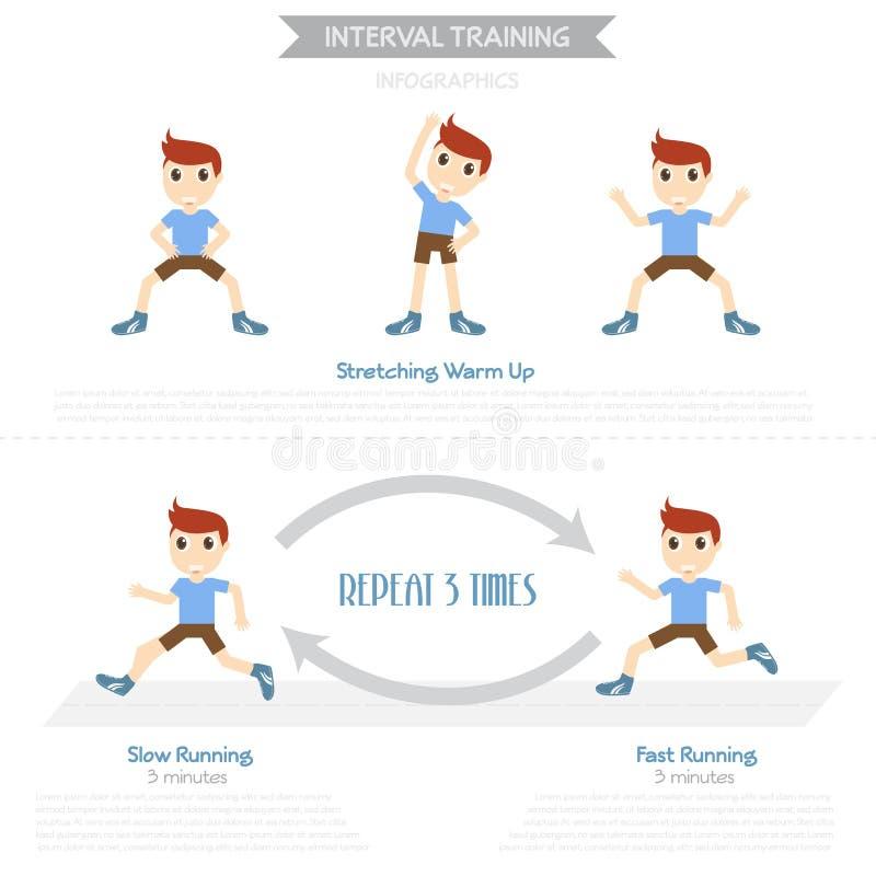 Infographics del entrenamiento del intervalo para el ejercicio ilustración del vector