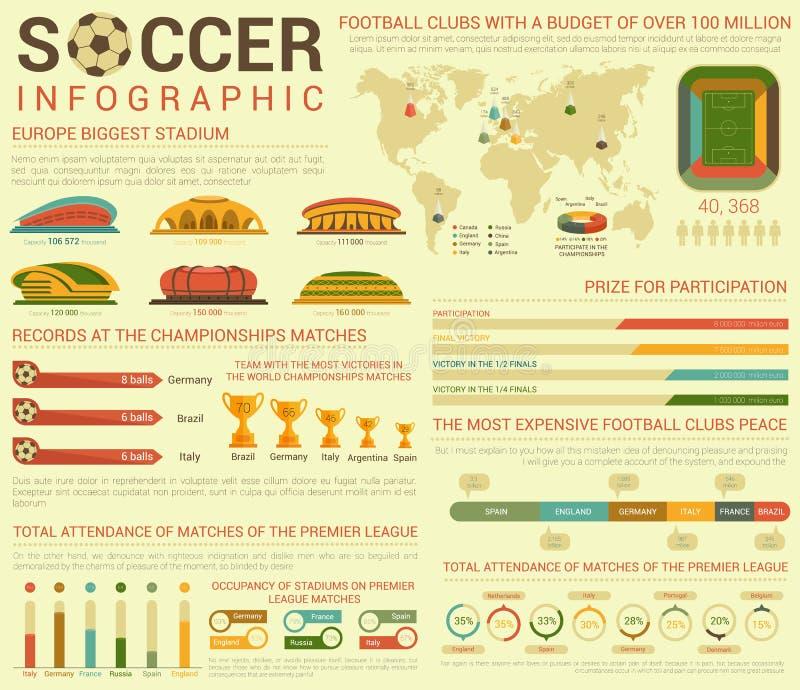 Infographics del fútbol o del fútbol, infocharts con el círculo y barra libre illustration