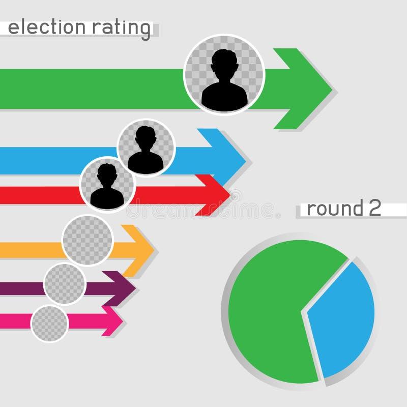 Infographics del grado de la elección presidencial stock de ilustración