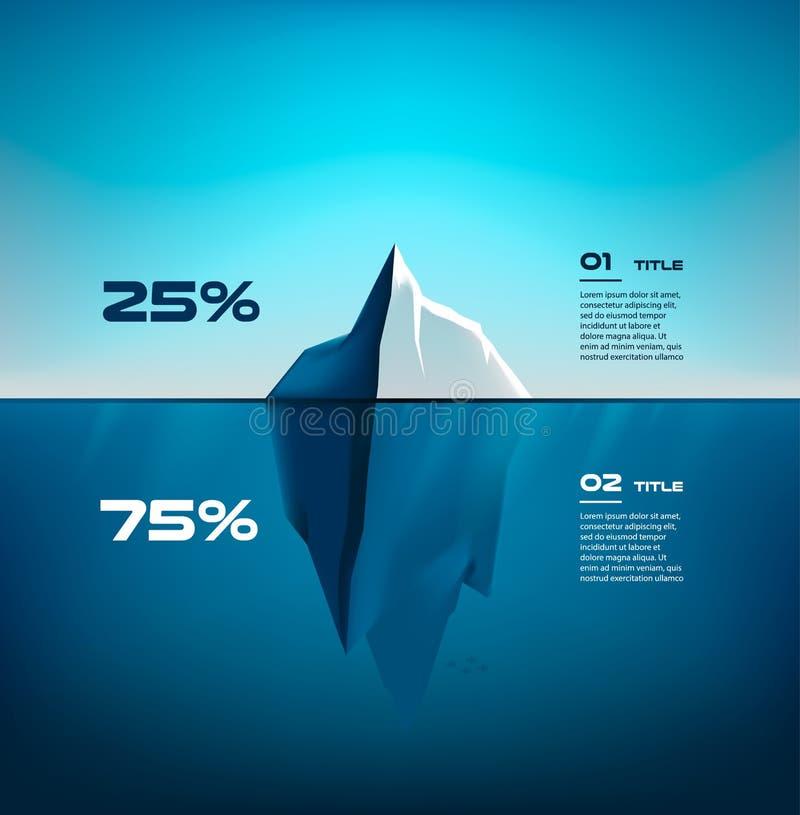 Infographics del material del iceberg Estructure el diseño, el hielo y el agua profunda, ejemplo del vector del mar libre illustration