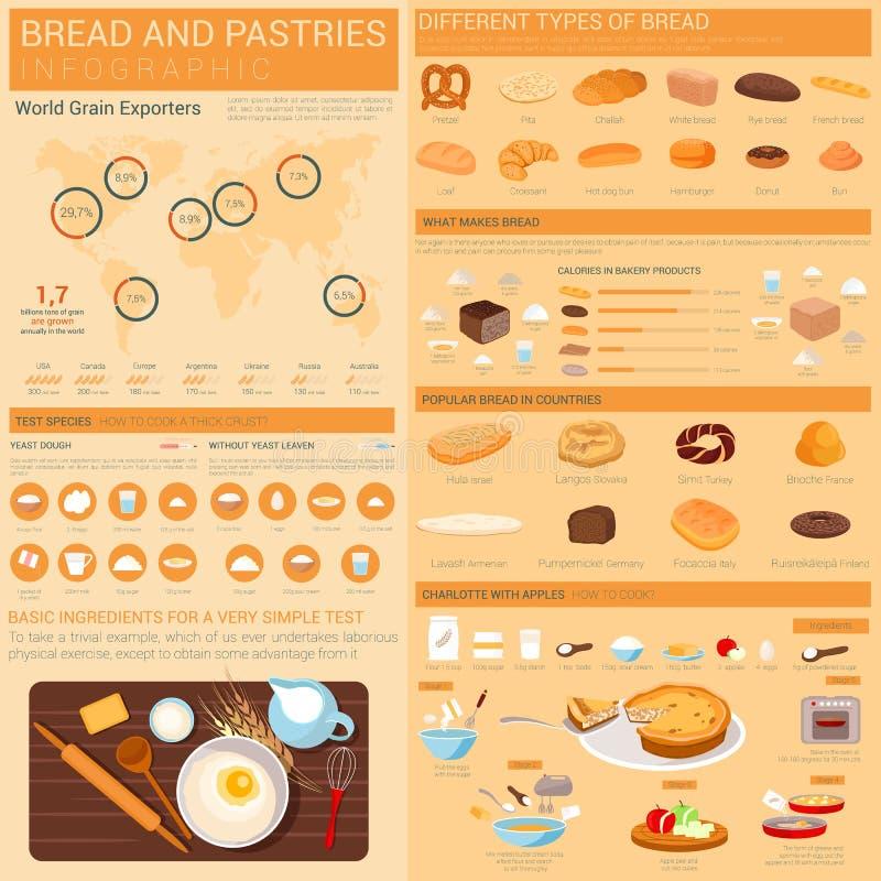 Infographics del pan y de los pasteles con los gráficos de barra o las cartas, mapa del mundo que muestra la exportación de grano ilustración del vector