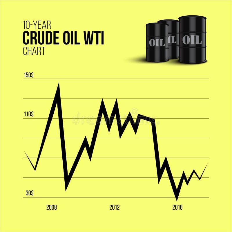 Infographics del petróleo crudo carta de diez años del petróleo crudo WTI con los barriles de aceite en fondo amarillo stock de ilustración