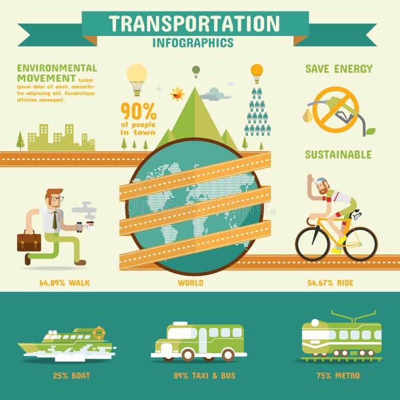 Infographics del trasporto illustrazione di stock
