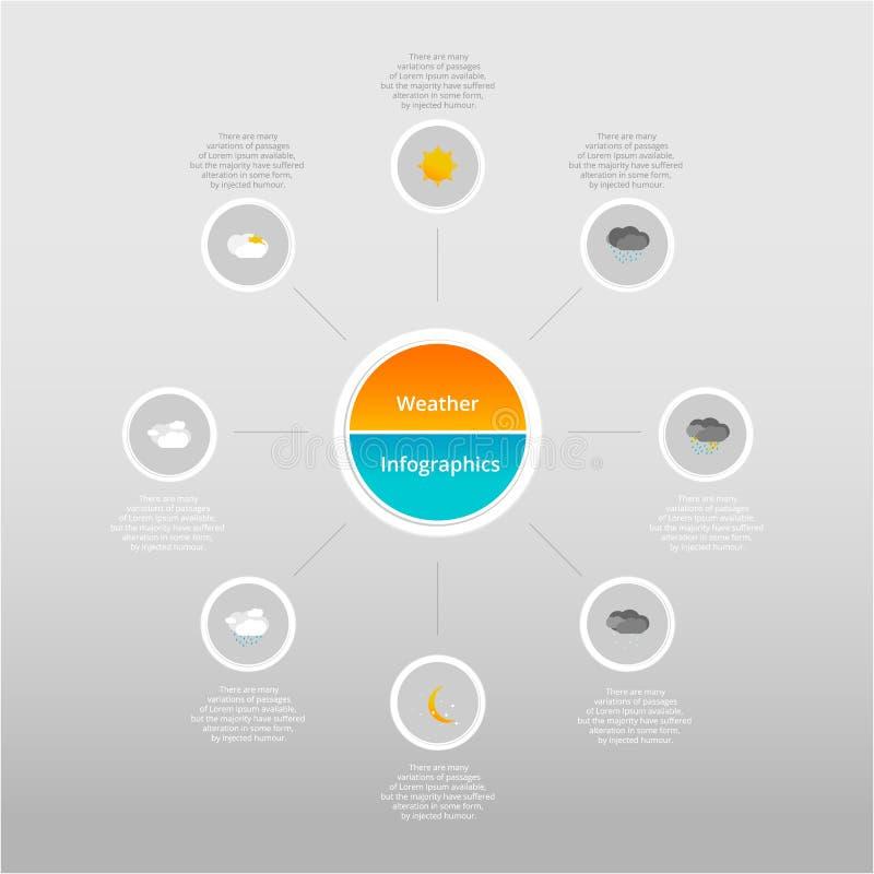 Infographics del vector con los iconos de la previsión metereológica foto de archivo libre de regalías
