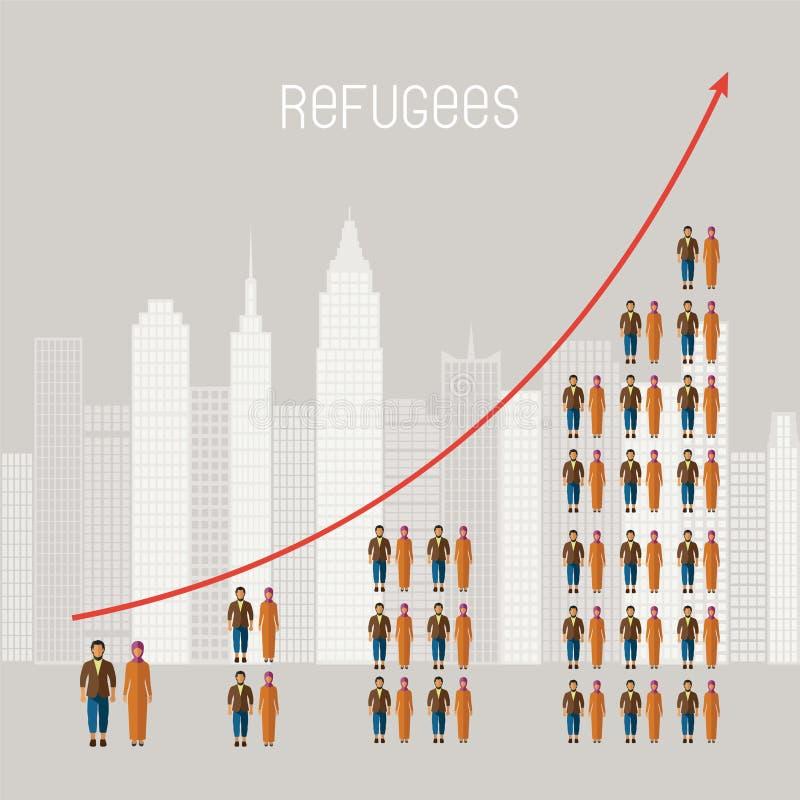 Infographics del vector de los refugiados de la guerra civil Emigrantes de zonas del conflicto libre illustration