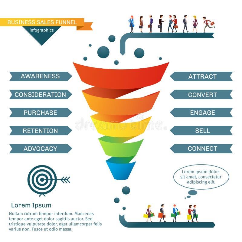 Infographics del vector del embudo de las ventas del negocio ilustración del vector