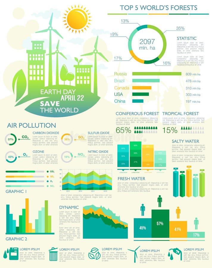 Infographics del vector para el ambiente del eco del Día de la Tierra ilustración del vector