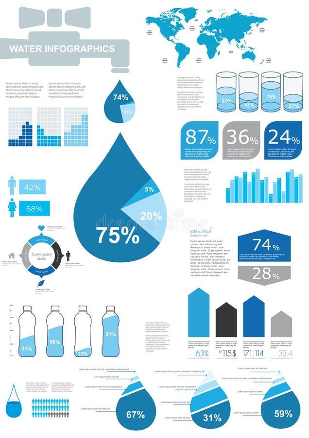 Infographics dell'acqua.