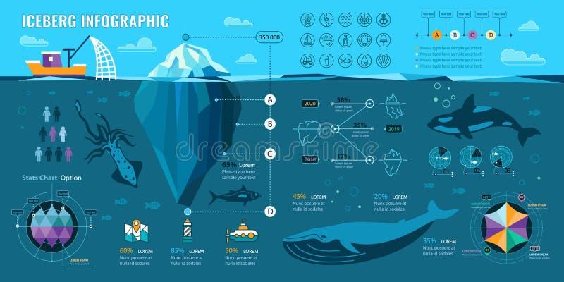 Infographics dell'iceberg royalty illustrazione gratis