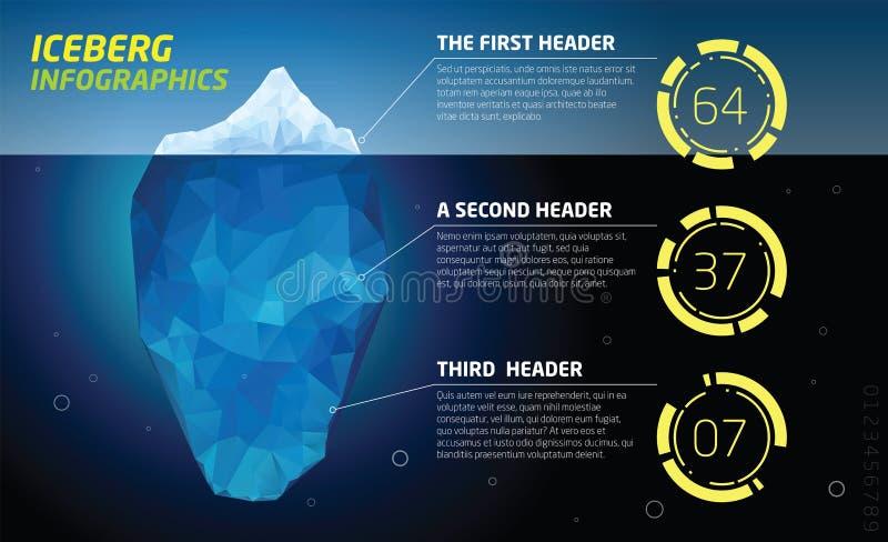 Infographics dell'iceberg Ghiaccio ed acqua, mare royalty illustrazione gratis