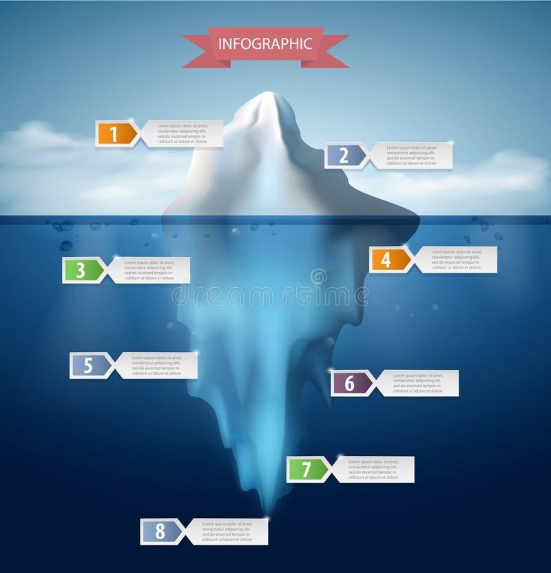 Infographics dell'iceberg Strutturi la progettazione, il ghiaccio e l'acqua, vettore del mare illustrazione vettoriale