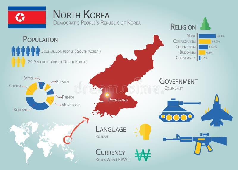 Infographics della Corea del Nord illustrazione vettoriale