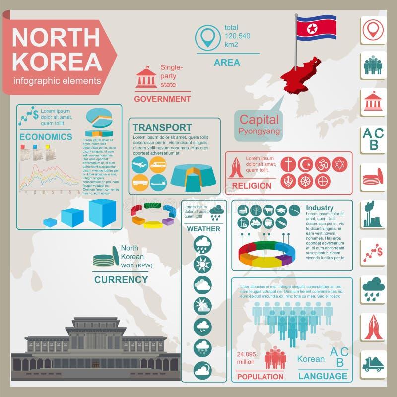 Infographics della Corea del Nord, dati statistici, viste illustrazione vettoriale