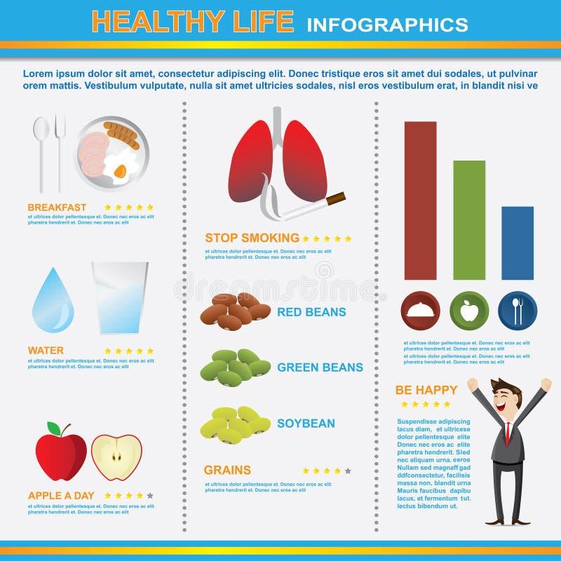 Infographics dello stile di vita sano illustrazione di stock