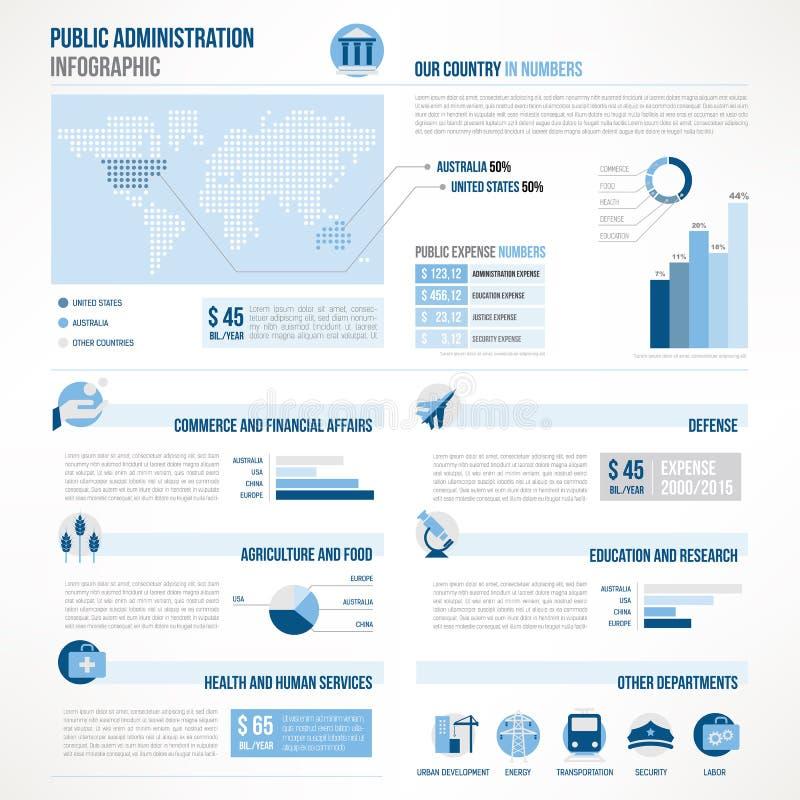 Infographics der öffentlichen Verwaltung lizenzfreie abbildung