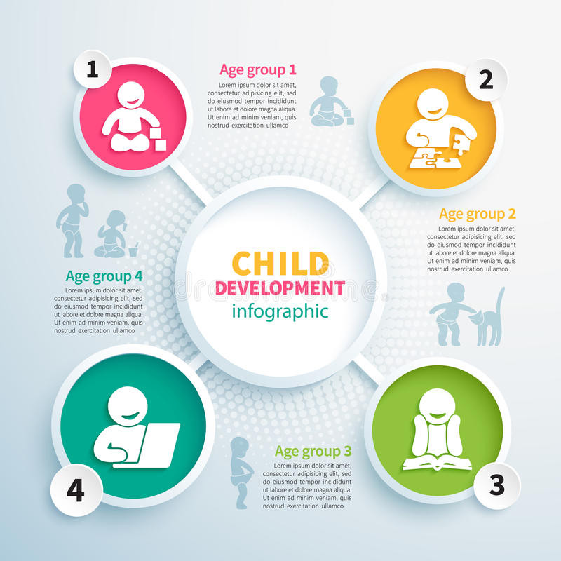 Infographics der Entwicklung des Kindes stock abbildung