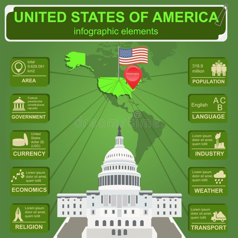 Infographics des Etats-Unis d'Amérique, données statistiques, vues illustration de vecteur